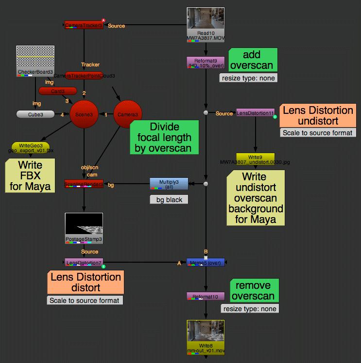 exp_nuke-schematic_full_v4