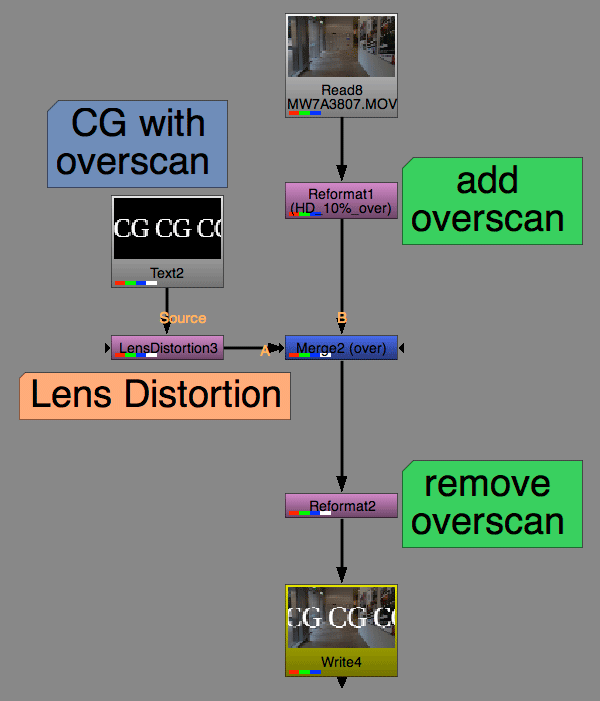 osc_workflow-1_v3_full